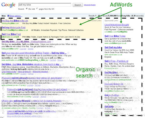 The difference between organic search results and AdWords