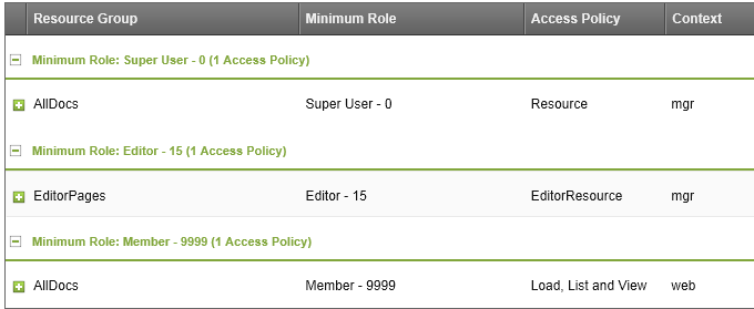 The settings you need the Resource Group Access tab for the editor users